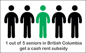 One Out Of Five BC Seniors Get Rent Subsidy