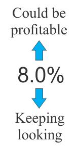 8 Percent Rule